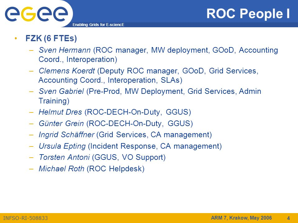 Enabling Grids for E-sciencE INFSO-RI-508833 ARM 7, Krakow, May 2006 4 ROC People I FZK (6 FTEs) –Sven Hermann (ROC manager, MW deployment, GOoD, Accounting Coord., Interoperation) –Clemens Koerdt (Deputy ROC manager, GOoD, Grid Services, Accounting Coord., Interoperation, SLAs) –Sven Gabriel (Pre-Prod, MW Deployment, Grid Services, Admin Training) –Helmut Dres (ROC-DECH-On-Duty, GGUS) –Günter Grein (ROC-DECH-On-Duty, GGUS) –Ingrid Schäffner (Grid Services, CA management) –Ursula Epting (Incident Response, CA management) –Torsten Antoni (GGUS, VO Support) –Michael Roth (ROC Helpdesk)