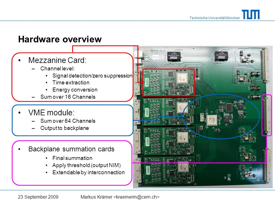 Technische Universität München 23 September 2009Markus Krämer Hardware overview Mezzanine Card: –Channel level: Signal detection/zero suppression Time extraction Energy conversion –Sum over 16 Channels VME module: –Sum over 64 Channels –Output to backplane Backplane summation cards Final summation Apply threshold (output NIM) Extendable by interconnection