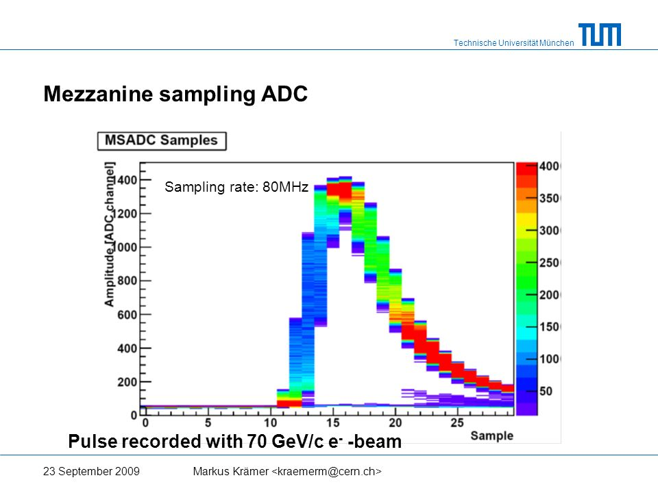 Technische Universität München 23 September 2009Markus Krämer Mezzanine sampling ADC Pulse recorded with 70 GeV/c e - -beam Sampling rate: 80MHz