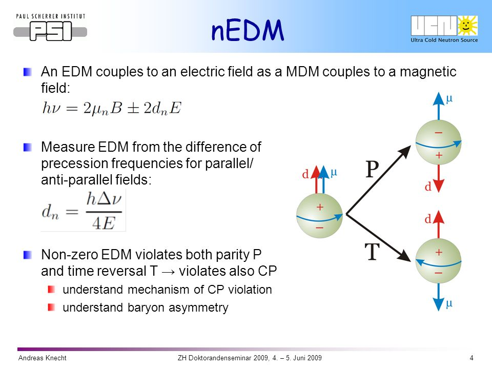 Andreas Knecht4ZH Doktorandenseminar 2009, 4. – 5. Juni 2009 nEDM An EDM couples to an electric field as a MDM couples to a magnetic field: Measure ED
