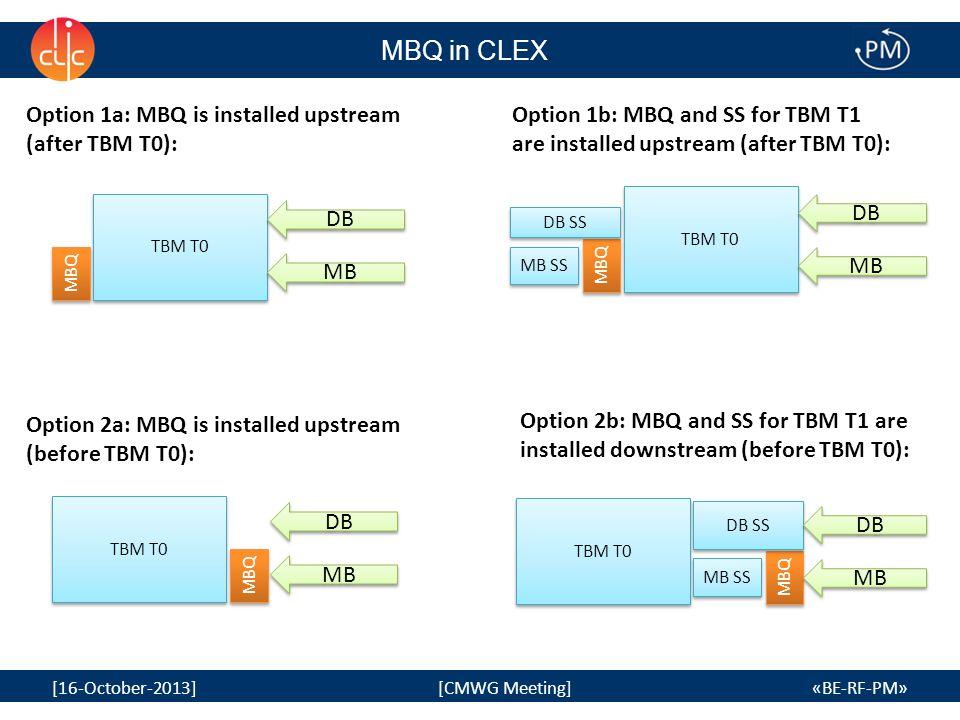 1 [16-October-2013] [CMWG Meeting] «BE-RF-PM» TBM T0 MBQ TBM T0 MBQ DB SS MB SS TBM T0 MBQ DB SS MB SS MBQ in CLEX Option 1a: MBQ is installed upstrea