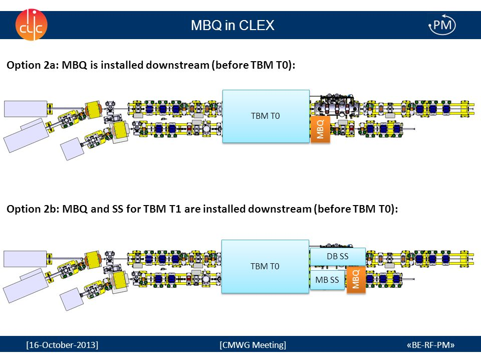 3 [16-October-2013] [CMWG Meeting] «BE-RF-PM» TBM T0 MBQ DB SS MB SS MBQ in CLEX Option 2b: MBQ and SS for TBM T1 are installed downstream (before TBM T0): TBM T0 MBQ Option 2a: MBQ is installed downstream (before TBM T0):