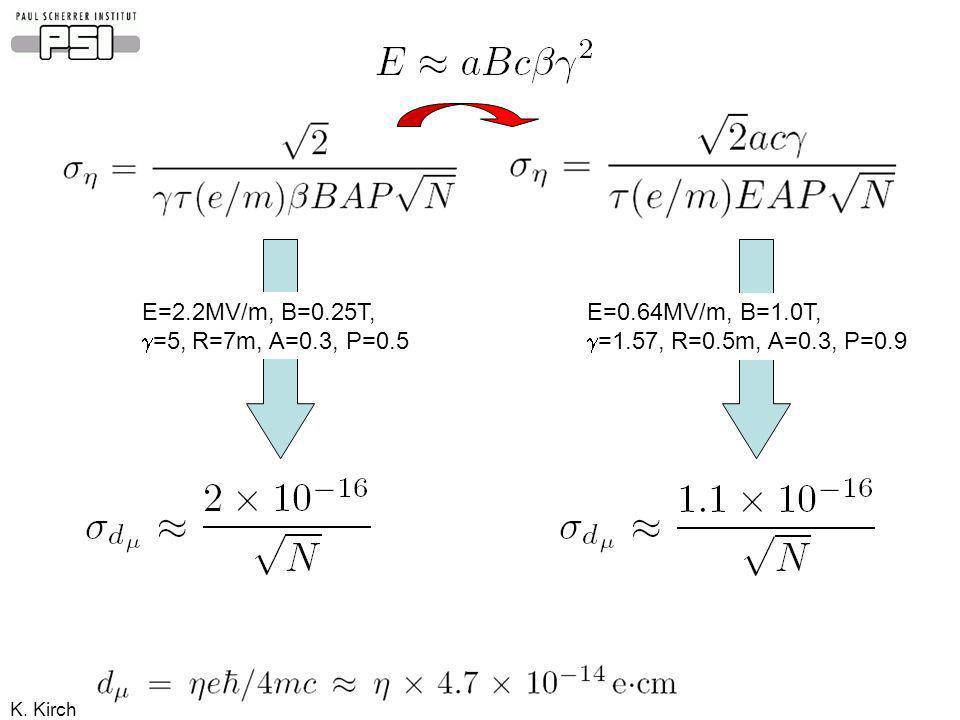 K. Kirch E=2.2MV/m, B=0.25T, =5, R=7m, A=0.3, P=0.5 E=0.64MV/m, B=1.0T, =1.57, R=0.5m, A=0.3, P=0.9