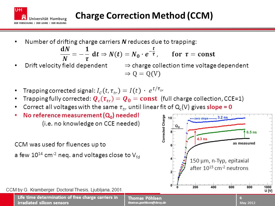 Thomas Pöhlsen thomas.poehlsen@desy.de Charge Correction Method (CCM) Life time determination of free charge carriers in irradiated silicon sensors May 2012 6 150 µm, n-Typ, epitaxial after 10 15 cm -2 neutrons CCM by G.