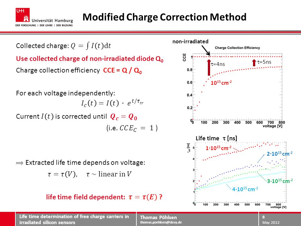 Thomas Pöhlsen thomas.poehlsen@desy.de Modified Charge Correction Method Life time determination of free charge carriers in irradiated silicon sensors