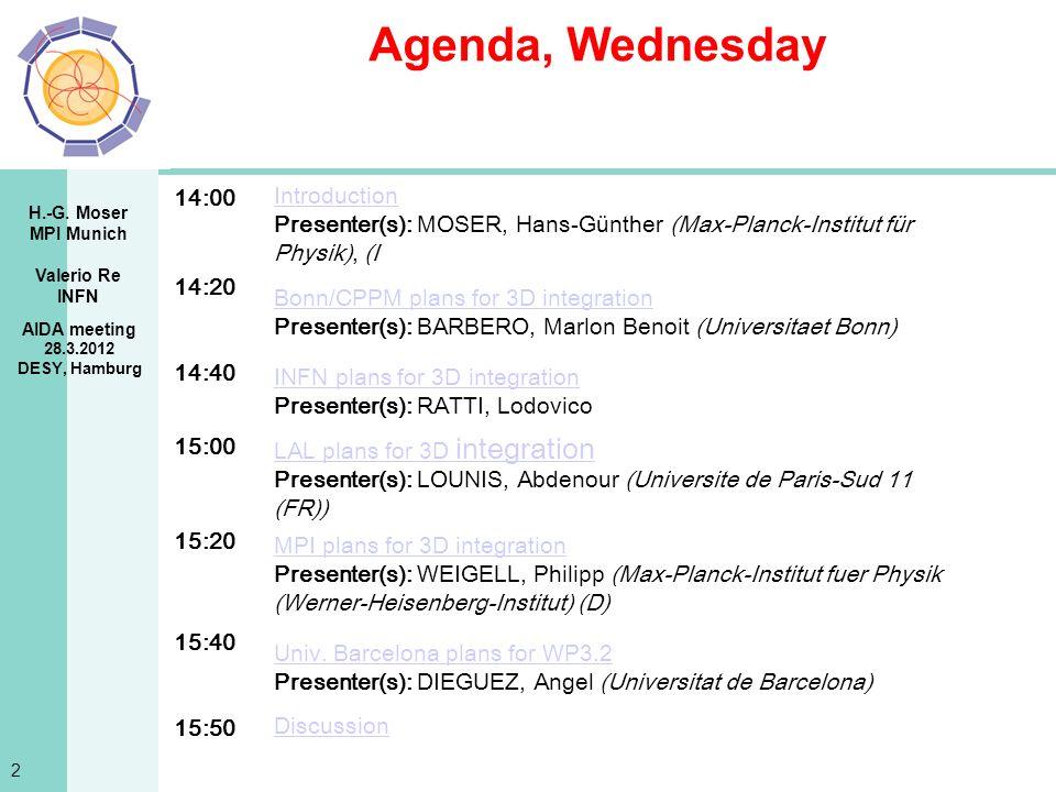 H.-G. Moser MPI Munich Valerio Re INFN Agenda, Wednesday AIDA meeting 28.3.2012 DESY, Hamburg 2 14:00 Introduction Presenter(s): MOSER, Hans-Günther (