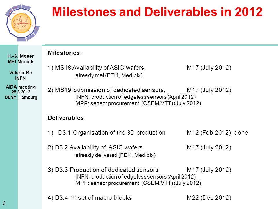 H.-G. Moser MPI Munich Valerio Re INFN Milestones and Deliverables in 2012 AIDA meeting 28.3.2012 DESY, Hamburg 6 Milestones: 1) MS18 Availability of