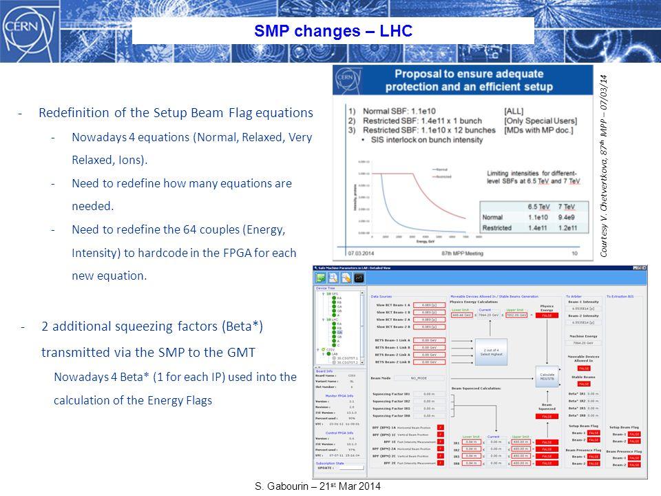 S. Gabourin – 21 st Mar 2014 SMP changes – LHC Courtesy V.