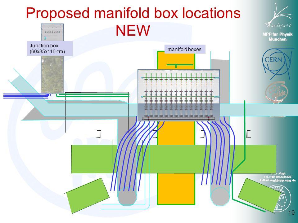 MPP für Physik München Sven.Vogt Tel.:+49 8932354336 E-Mail:vog@mpp.mpg.de Proposed manifold box locations NEW 10 manifold boxes Junction box (60x35x1