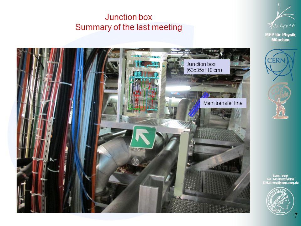 MPP für Physik München Sven.Vogt Tel.:+49 8932354336 E-Mail:vog@mpp.mpg.de Junction box Summary of the last meeting 7 Junction box (63x35x110 cm) Main