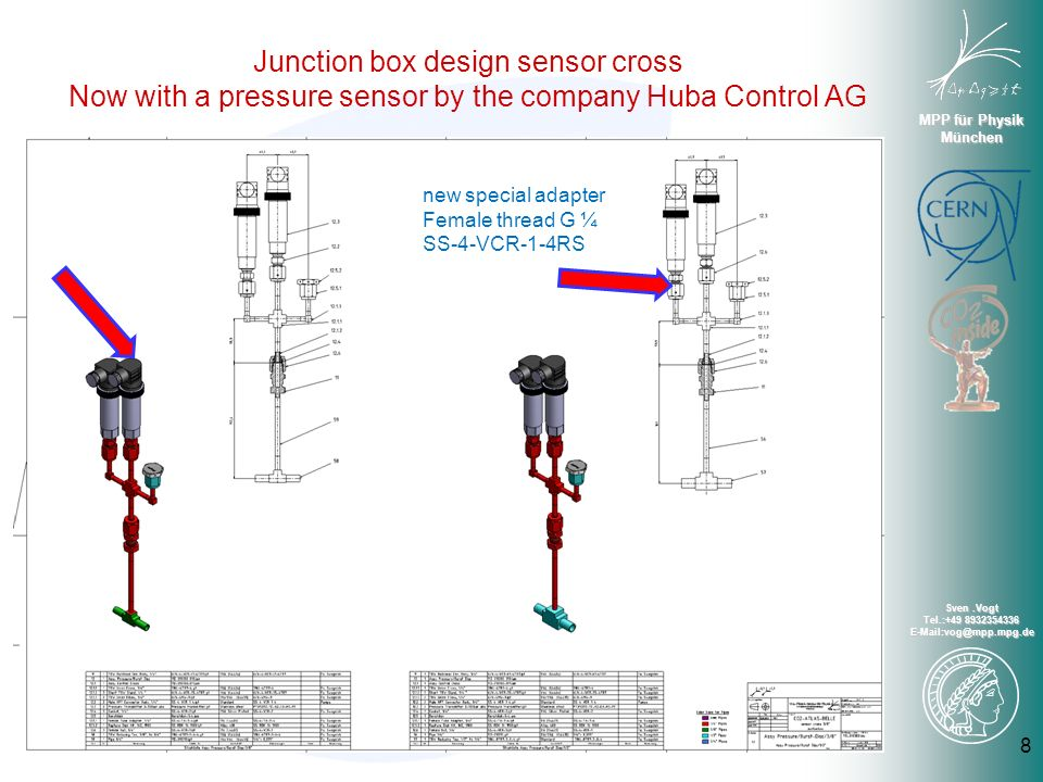 MPP für Physik München Sven.Vogt Tel.:+49 8932354336 E-Mail:vog@mpp.mpg.de Junction box design sensor cross Now with a pressure sensor by the company Huba Control AG 8 new special adapter Female thread G ¼ SS-4-VCR-1-4RS