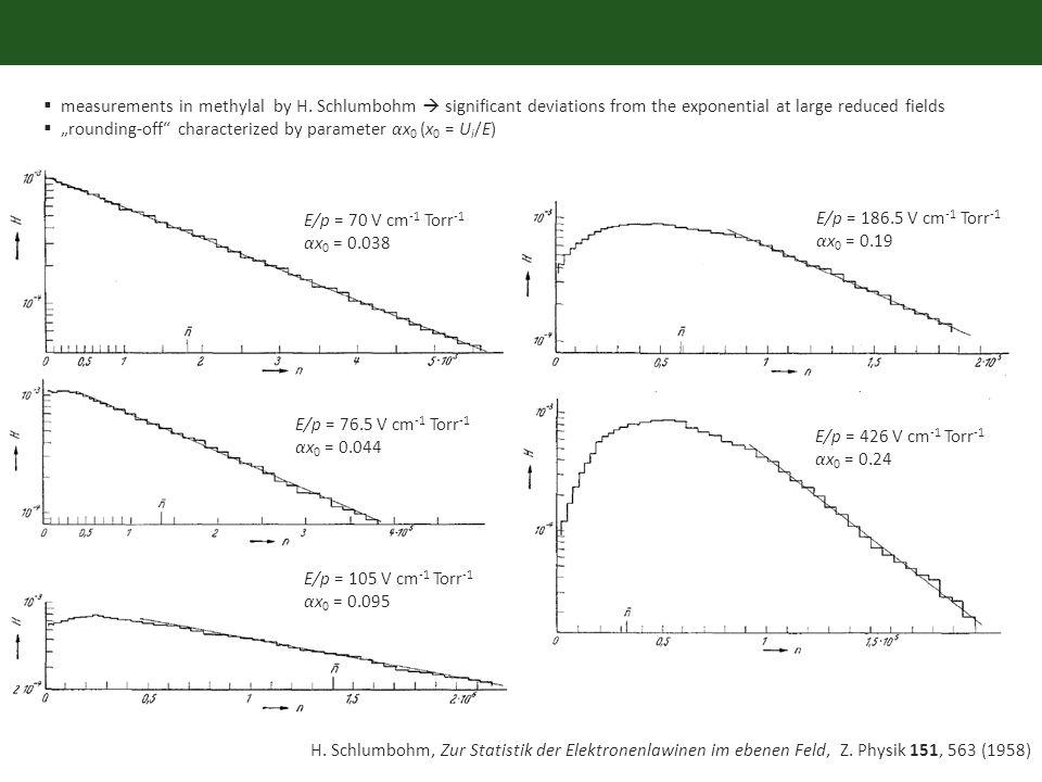 H. Schlumbohm, Zur Statistik der Elektronenlawinen im ebenen Feld, Z.