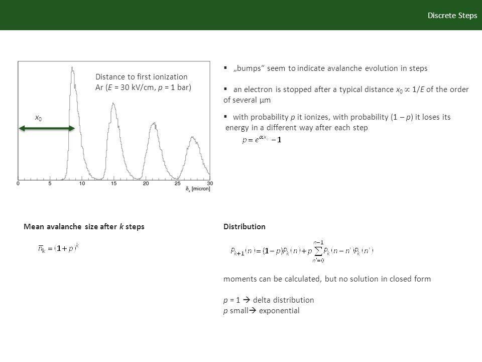 Discrete Steps Distance to first ionization Ar (E = 30 kV/cm, p = 1 bar) bumps seem to indicate avalanche evolution in steps an electron is stopped af