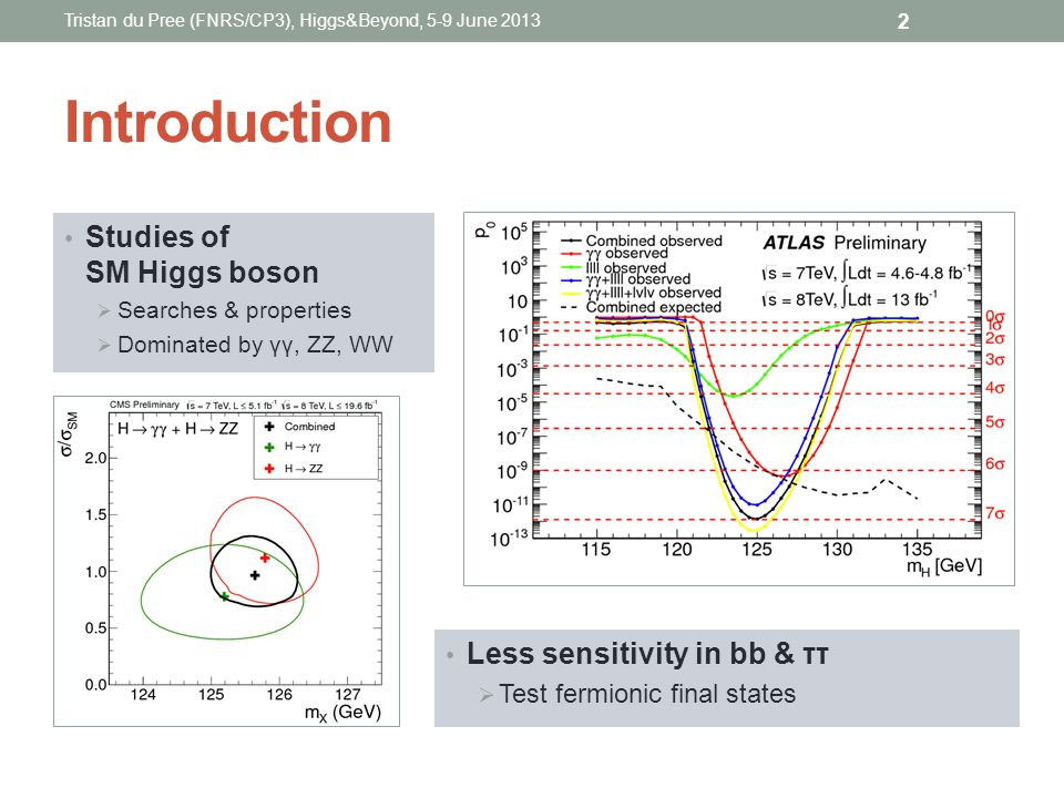 Introduction Studies of SM Higgs boson Searches & properties Dominated by γγ, ZZ, WW Tristan du Pree (FNRS/CP3), Higgs&Beyond, 5-9 June 2013 2 Less se