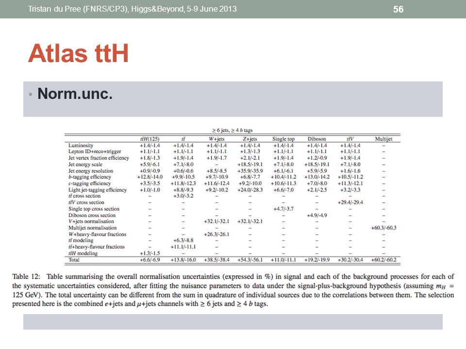 Atlas ttH Norm.unc. Tristan du Pree (FNRS/CP3), Higgs&Beyond, 5-9 June 2013 56