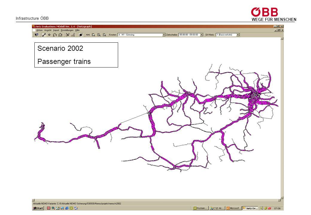 Infrastructure ÖBB WEGE FÜR MENSCHEN Scenario 2002 Passenger trains