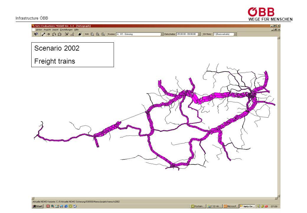 Infrastructure ÖBB WEGE FÜR MENSCHEN Scenario 2002 Freight trains