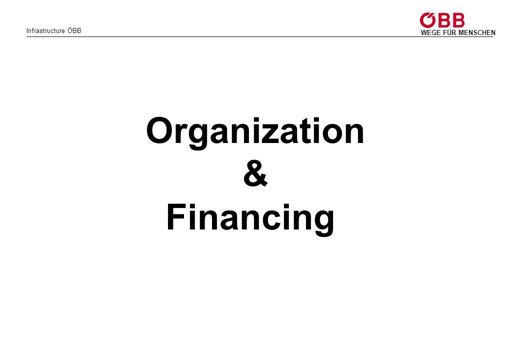 Infrastructure ÖBB WEGE FÜR MENSCHEN Organization & Financing