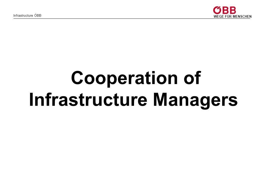 Infrastructure ÖBB WEGE FÜR MENSCHEN Cooperation of Infrastructure Managers