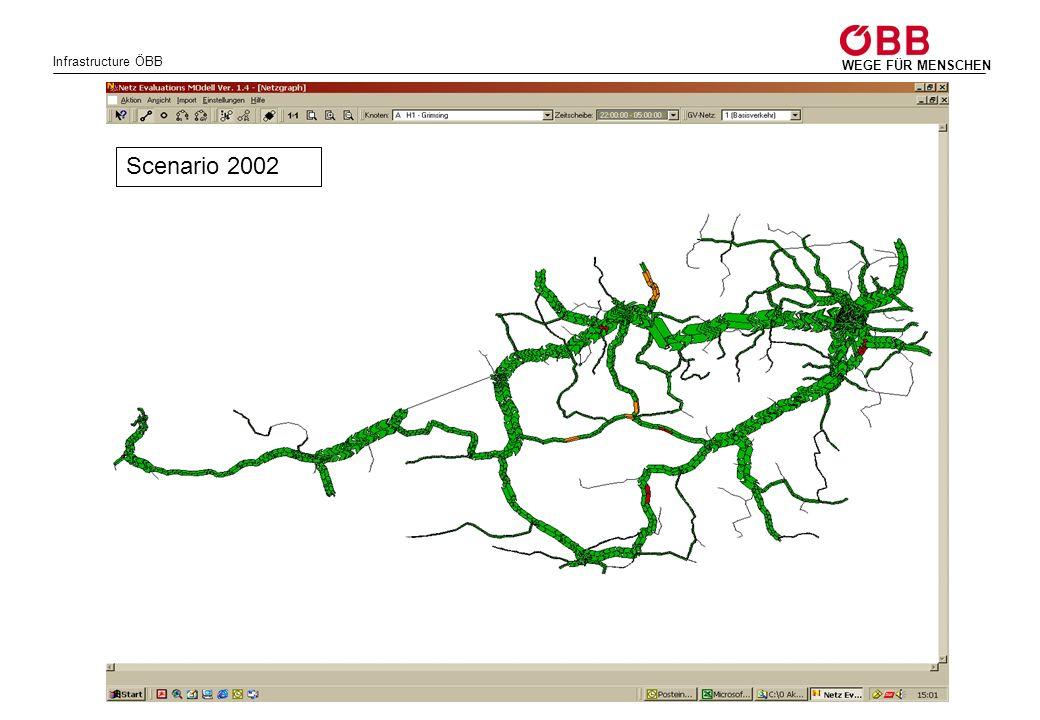 Infrastructure ÖBB WEGE FÜR MENSCHEN Scenario 2002