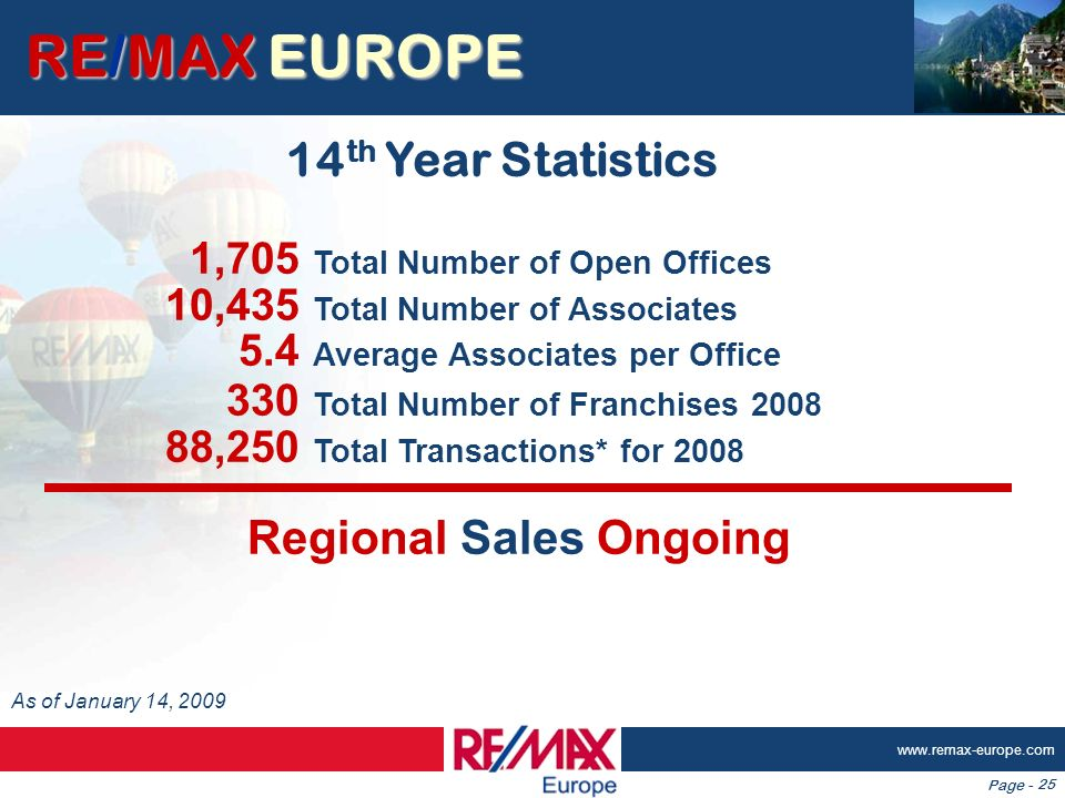 Page - www.remax-europe.com 25 RE/MAX EUROPE RE/MAX EUROPE As of January 14, 2009 1,705 Total Number of Open Offices 10,435 Total Number of Associates