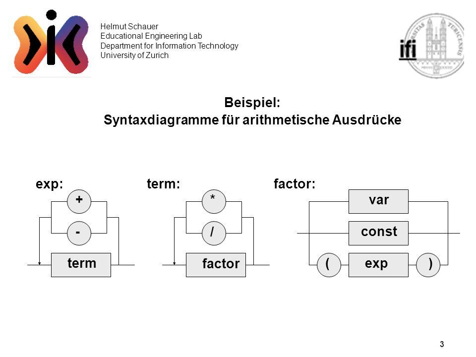 3 Helmut Schauer Educational Engineering Lab Department for Information Technology University of Zurich Beispiel: Syntaxdiagramme für arithmetische Ausdrücke exp:term: + term - * factor / factor: exp var const )(