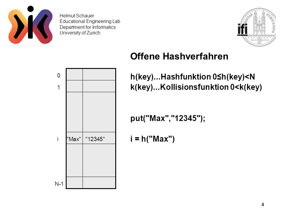 4 Helmut Schauer Educational Engineering Lab Department for Informatics University of Zurich Offene Hashverfahren h(key)...Hashfunktion 0h(key)<N k(ke