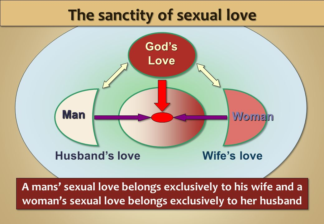 Husbands loveWifes love GodsLove A mans sexual love belongs exclusively to his wife and a womans sexual love belongs exclusively to her husband Man Woman