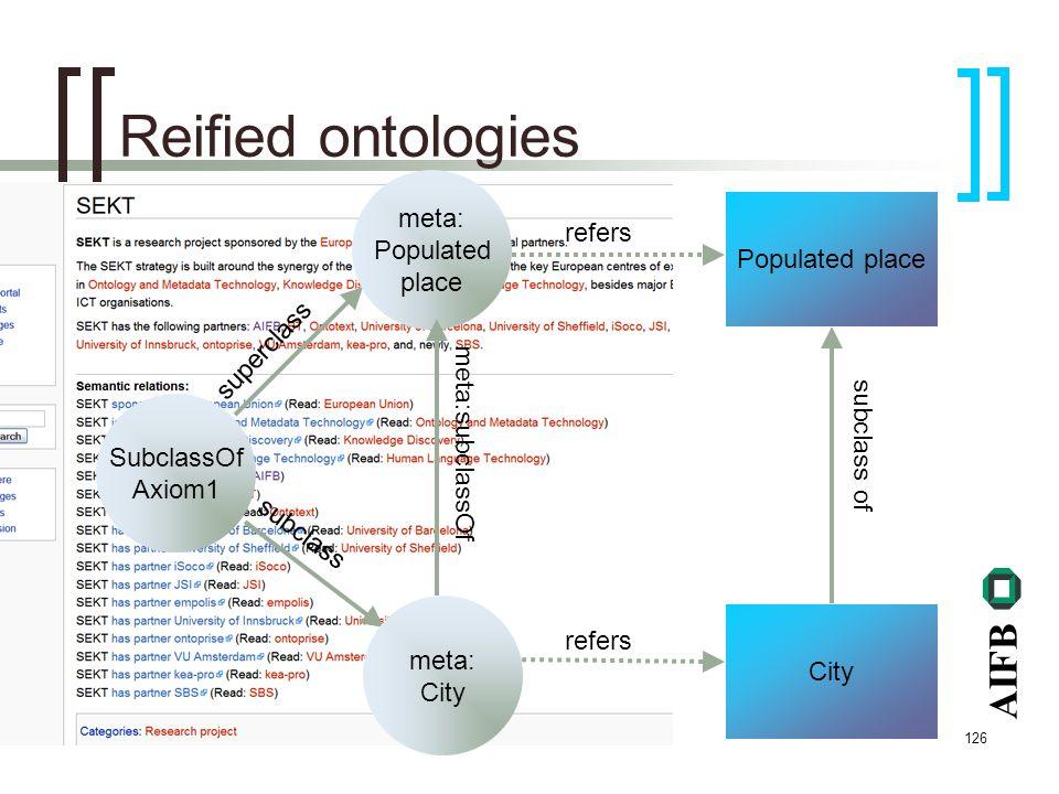 AIFB 126 Reified ontologies SubclassOf Axiom1 meta: Populated place meta: City refers subclass superclass subclass of refers Populated place City meta:subclassOf
