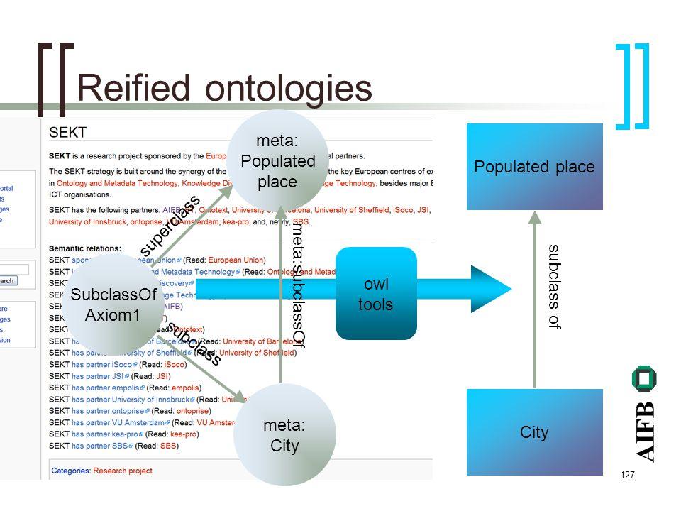 AIFB 127 Reified ontologies SubclassOf Axiom1 meta: Populated place meta: City subclass superclass subclass of Populated place City meta:subclassOf owl tools