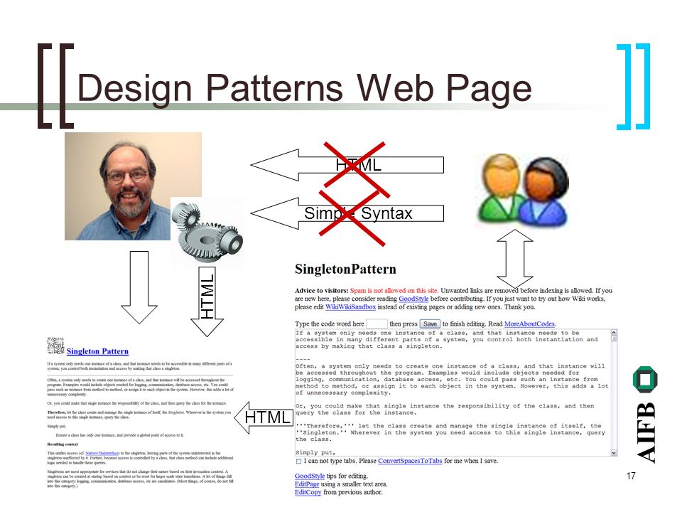 AIFB 17 Design Patterns Web Page HTML Simple Syntax HTML