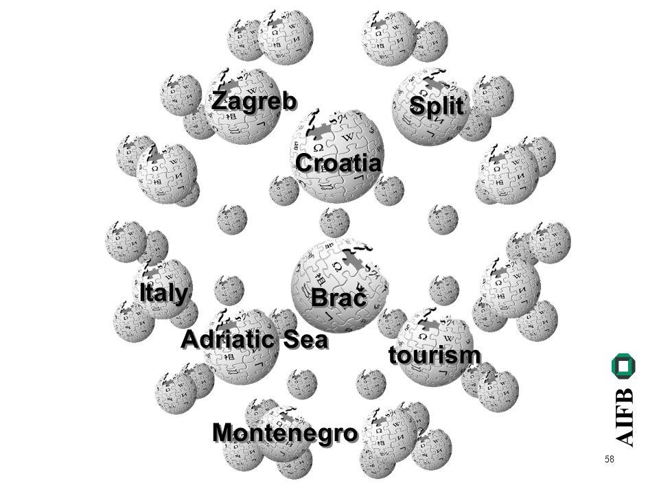AIFB 58 Brač Croatia Adriatic Sea Italy tourism Zagreb Split Montenegro