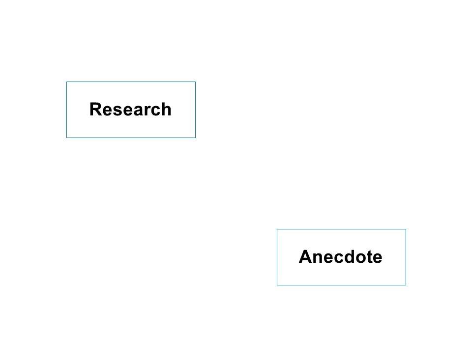 2 SEITE Research Anecdote