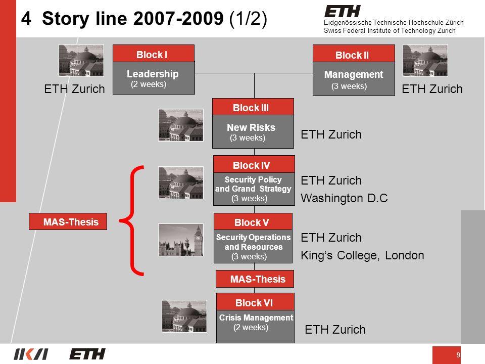 Eidgenössische Technische Hochschule Zürich Swiss Federal Institute of Technology Zurich 9 4 Story line 2007-2009 (1/2) Leadership (2 weeks) Block I Management (3 weeks) Block II NewRisks (3 weeks) Modul IIIBlock III SecurityOperations andResources (3weeks) Modul VBlock V CrisisManagement (2Wochen, inkl.