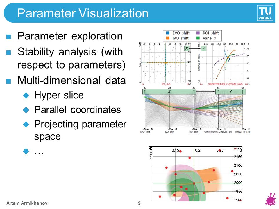 Parameter Visualization 9 Artem Armikhanov Parameter exploration Stability analysis (with respect to parameters) Multi-dimensional data Hyper slice Parallel coordinates Projecting parameter space …