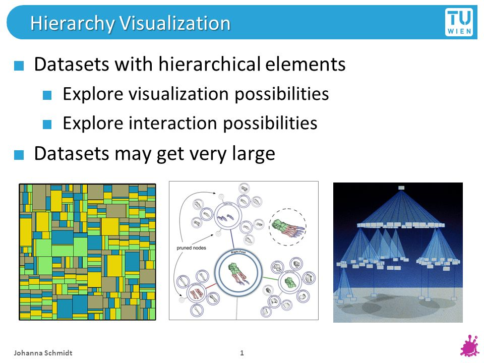 Hierarchy Visualization Datasets with hierarchical elements Explore visualization possibilities Explore interaction possibilities Datasets may get ver