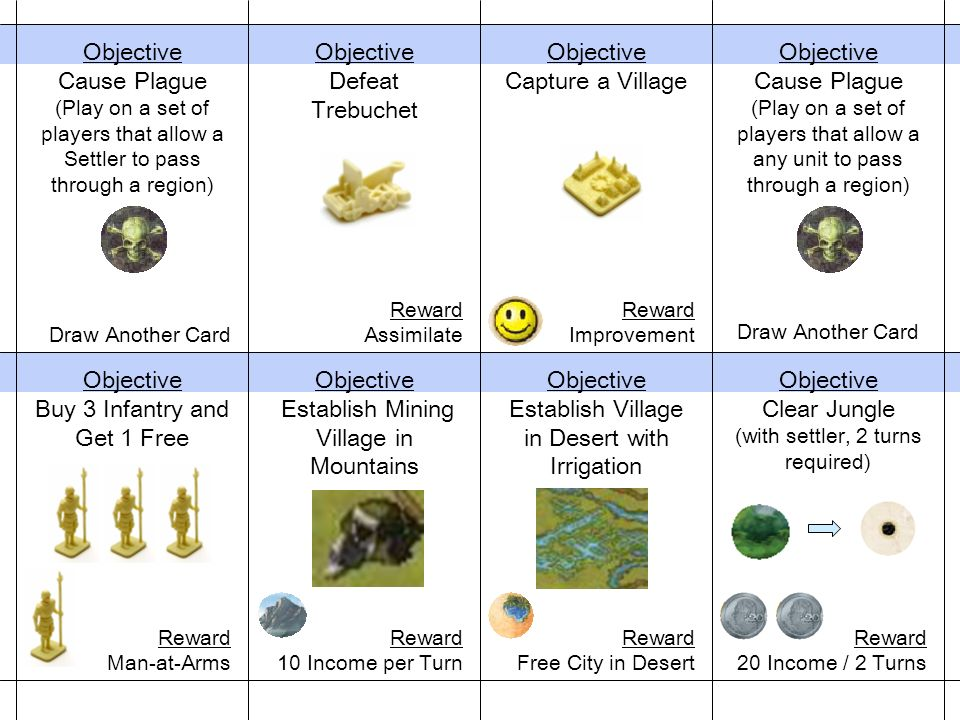 Objective Cause Plague (Play on a set of players that allow a any unit to pass through a region) Draw Another Card Objective Cause Plague (Play on a set of players that allow a Settler to pass through a region) Draw Another Card Objective Defeat Trebuchet Reward Assimilate Objective Clear Jungle (with settler, 2 turns required) Reward 20 Income / 2 Turns Objective Establish Village in Desert with Irrigation Reward Free City in Desert Objective Establish Mining Village in Mountains Reward 10 Income per Turn Objective Buy 3 Infantry and Get 1 Free Reward Man-at-Arms Objective Capture a Village Reward Improvement