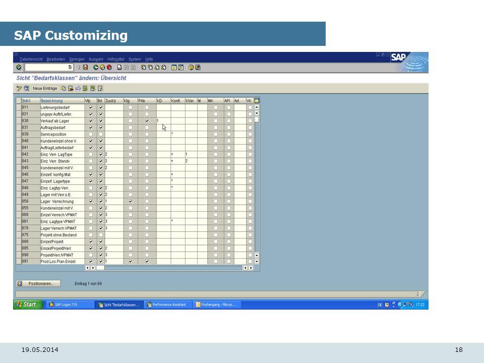 19.05.201418 SAP Customizing