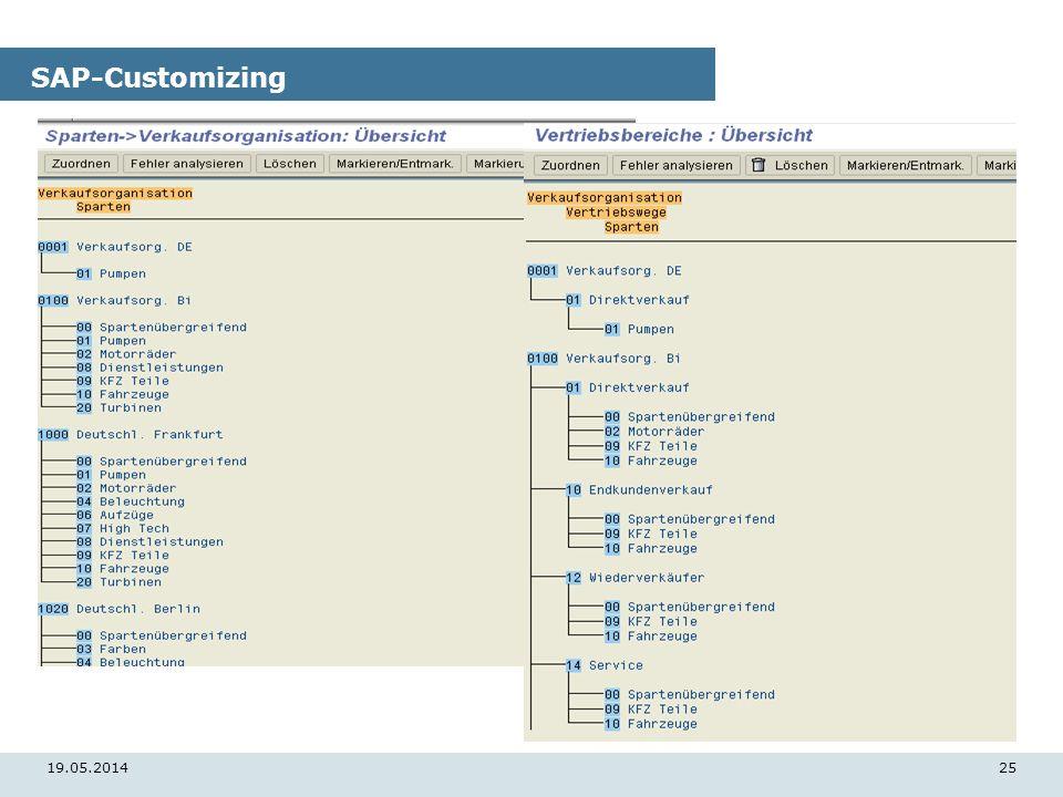 19.05.201425 SAP-Customizing