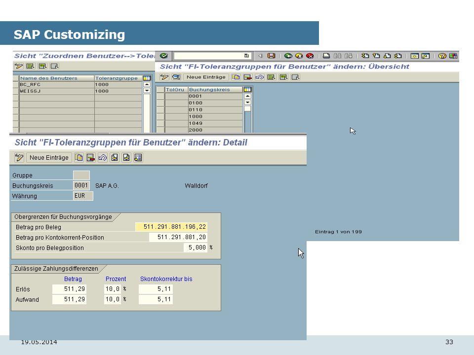 19.05.201433 SAP Customizing