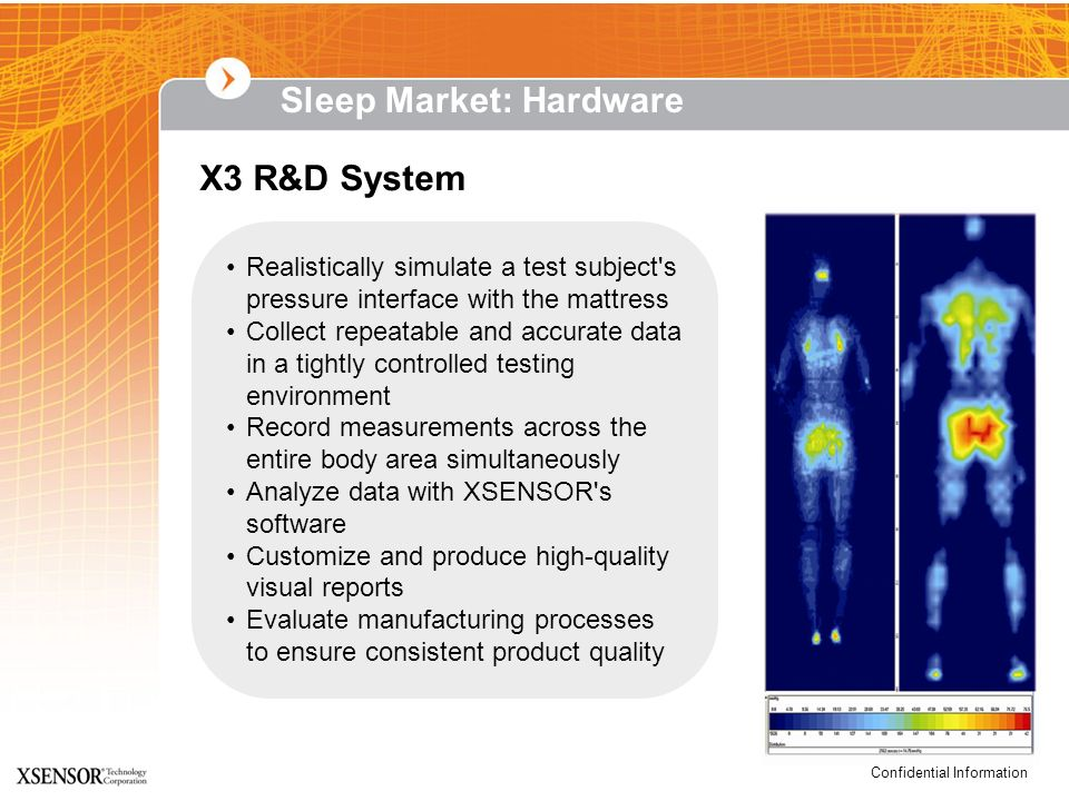 Confidential Information Sleep Market: Hardware X3 R&D System Realistically simulate a test subject's pressure interface with the mattress Collect rep