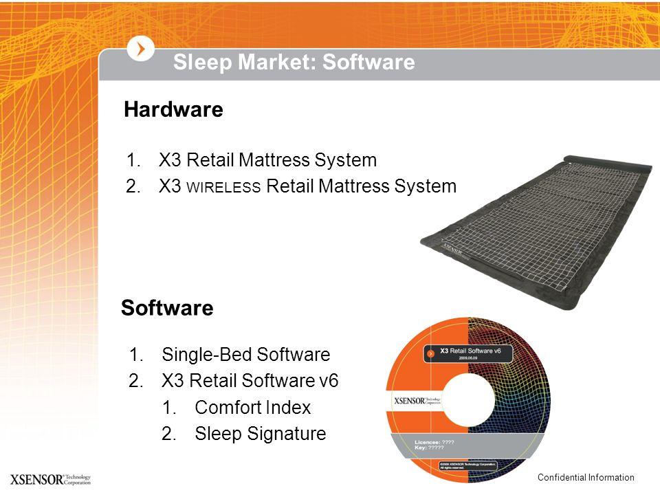 Confidential Information Sleep Market: Software Hardware 1.Single-Bed Software 2.X3 Retail Software v6 1.Comfort Index 2.Sleep Signature Software 1.X3