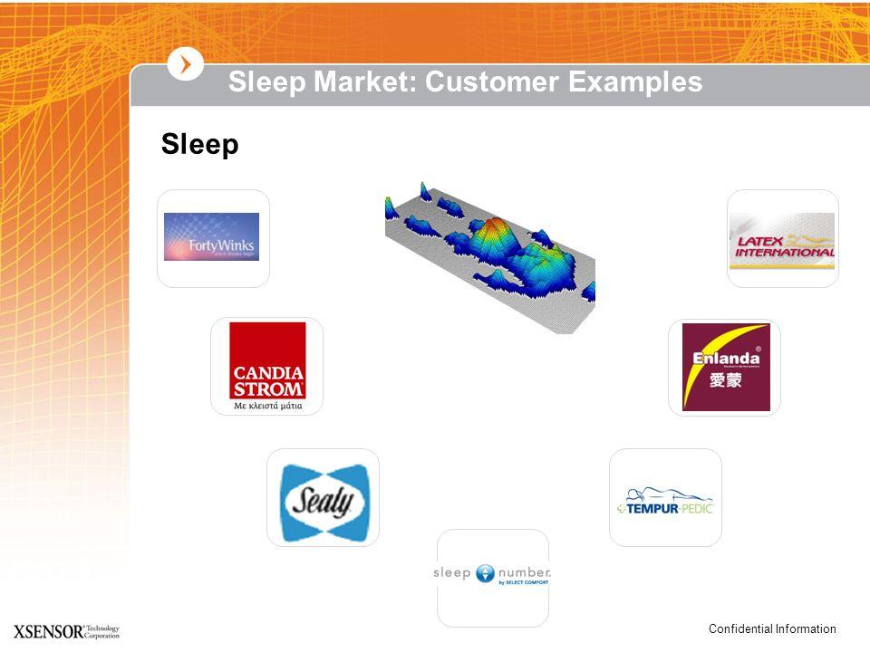 Confidential Information Sleep Sleep Market: Customer Examples