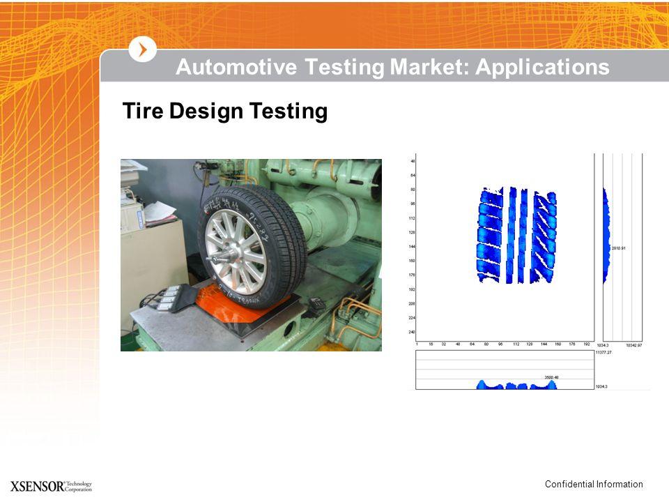 Confidential Information Automotive Testing Market: Applications Tire Design Testing