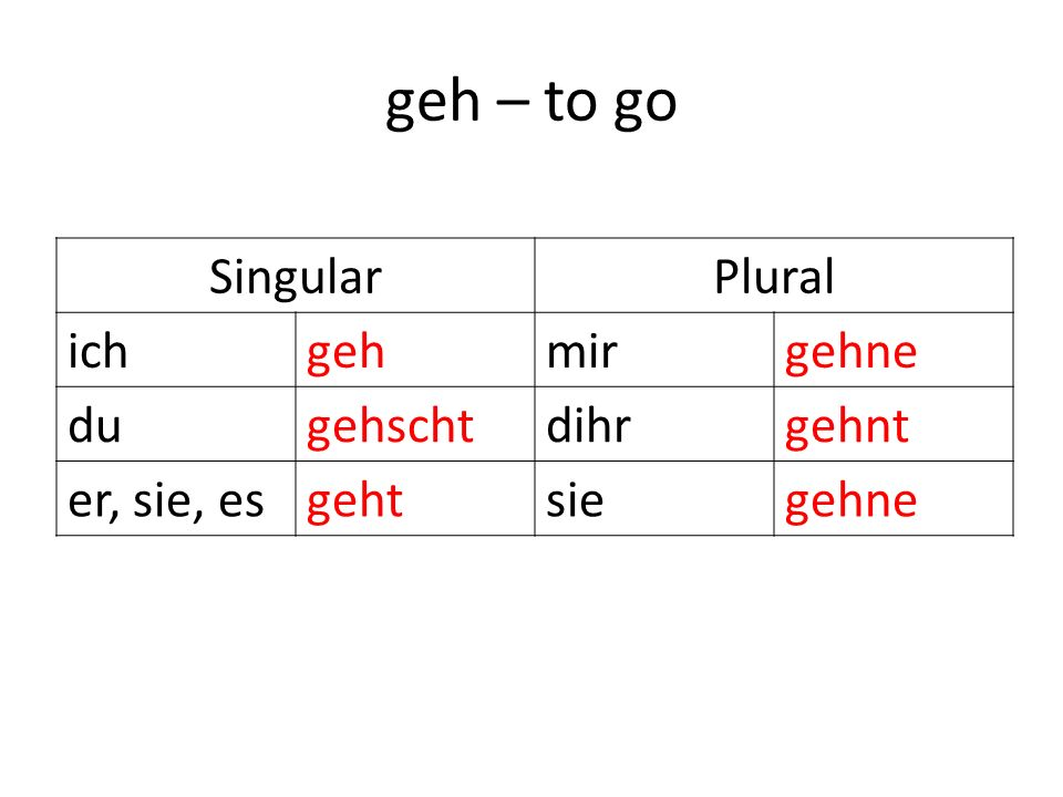 Irregular Verbs As you can see with these four irregular verbs, their conjugations are different from our previously stated rules.