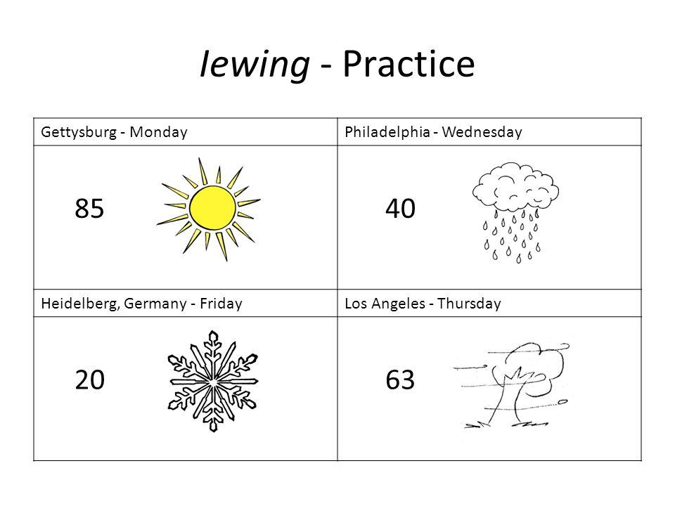 Iewing - Practice Gettysburg - MondayPhiladelphia - Wednesday 85 40 Heidelberg, Germany - FridayLos Angeles - Thursday 20 63