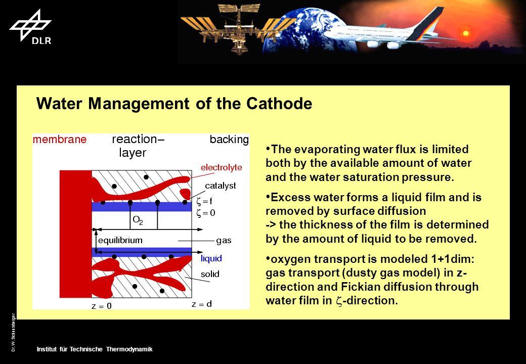 Institut für Technische Thermodynamik Dr. W.