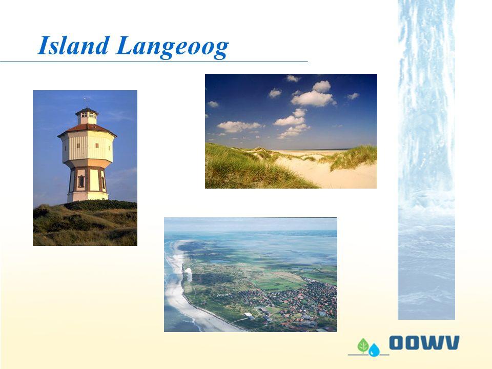 Island Langeoog