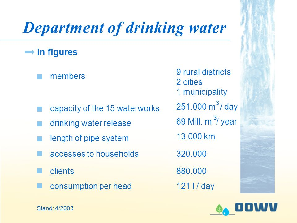 Department of drinking water in figures members 9 rural districts 2 cities 1 municipality length of pipe system 13.000 km accesses to households320.000 clients880.000 drinking water release 69 Mill.
