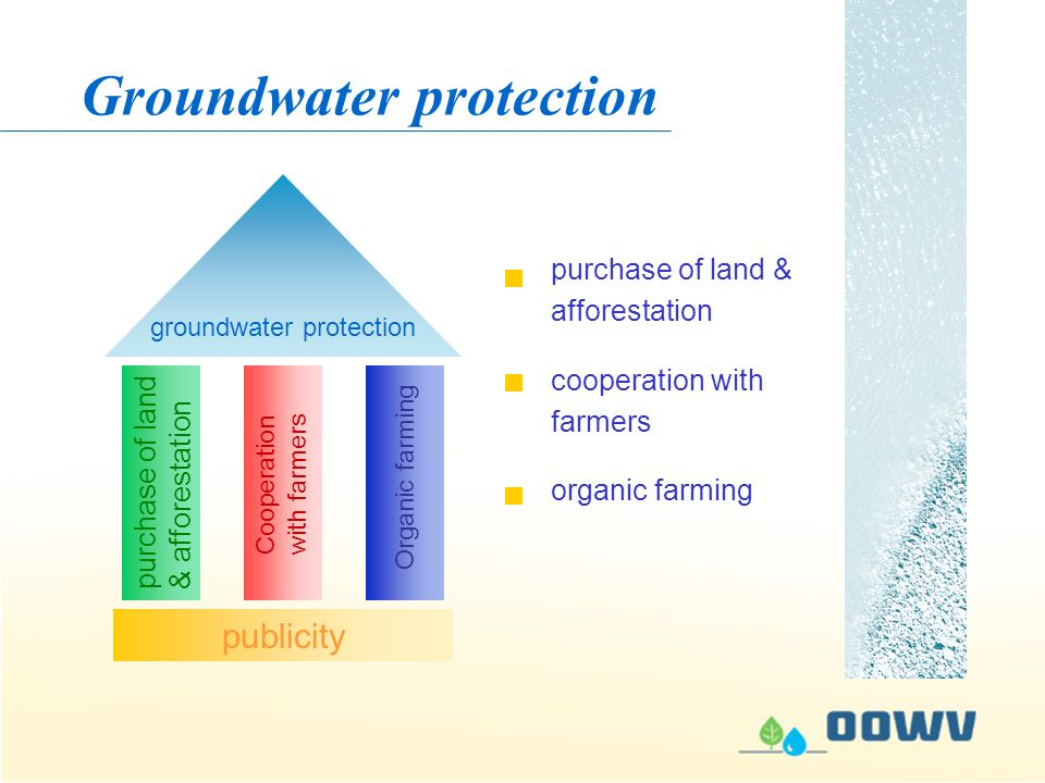 Ankauf & Aufforstung Kooperation mit Landwirten Ökologischer Landbau purchase of land & afforestation cooperation with farmers organic farming Groundwater protection publicity purchase of land & afforestation Cooperation with farmers Organic farming groundwater protection